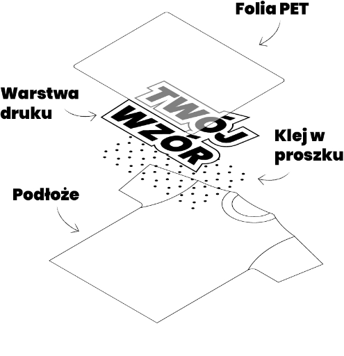 DTF_03